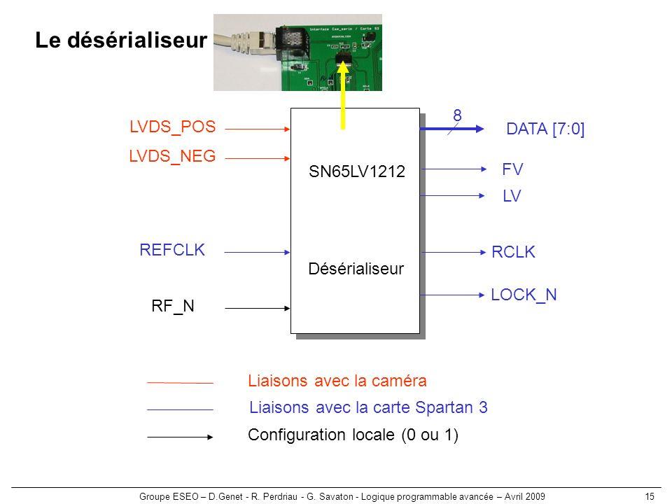 Le désérialiseur 8 LVDS_POS DATA [7:0] LVDS_NEG FV SN65LV1212 LV